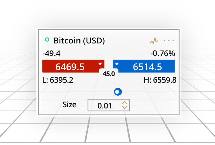 TP-tradeticket_Bitcoin