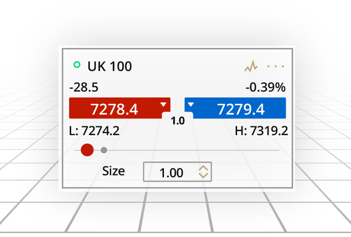 TP-tradeticket_UK100